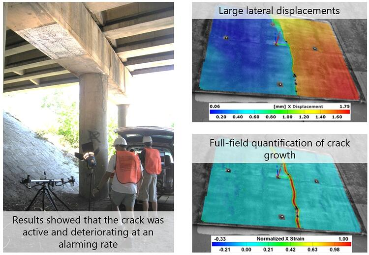 Civil engineering testing a bridge with Digital Image Correlation in the field