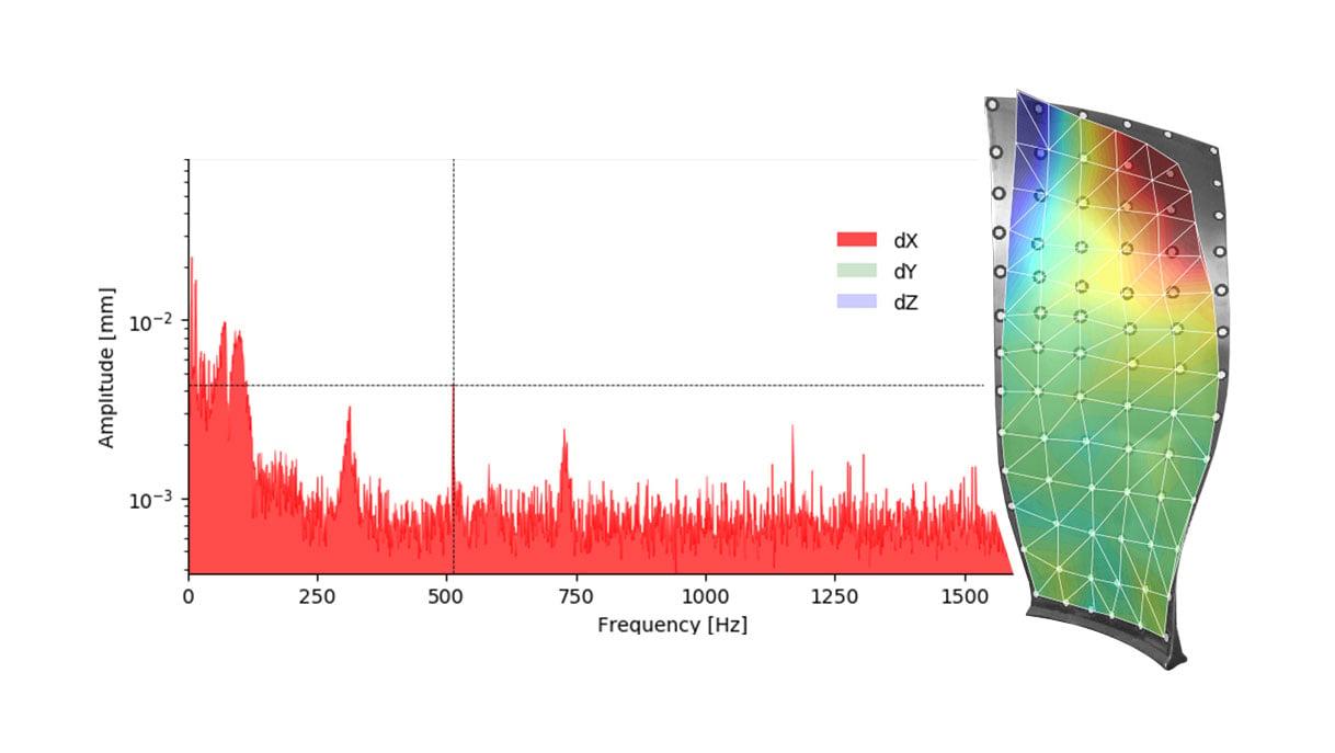vibration analysis on airplane blade using DIC